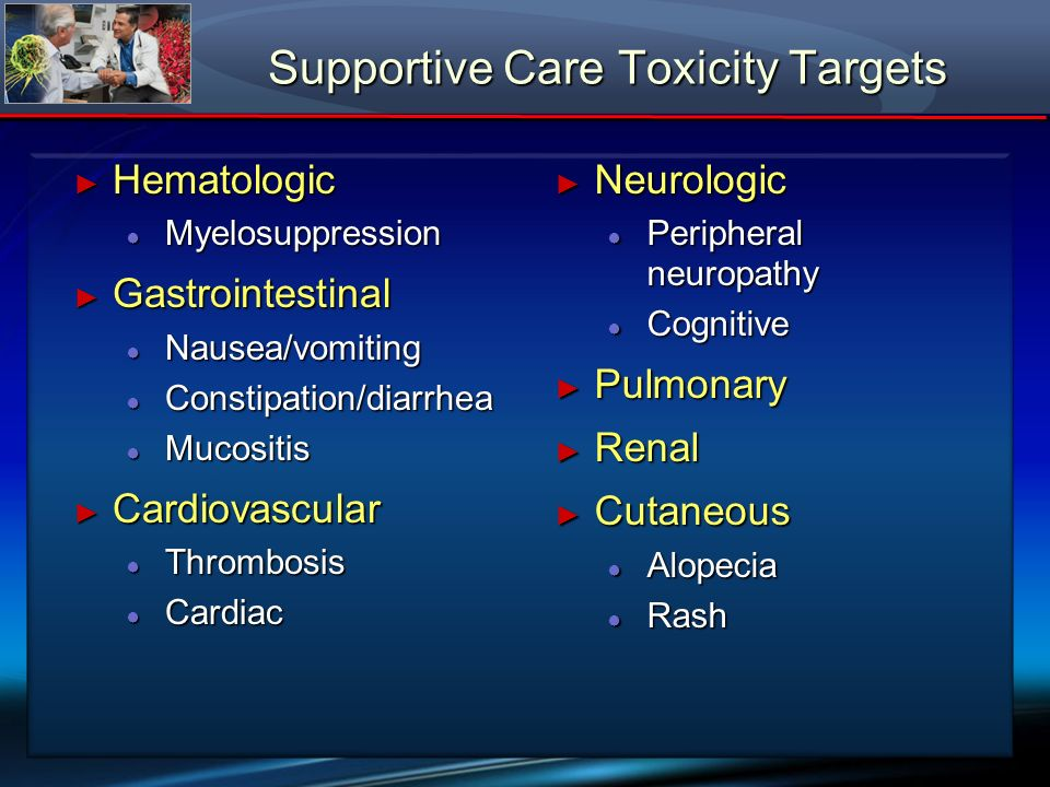 Supportive Care Toxicity Targets