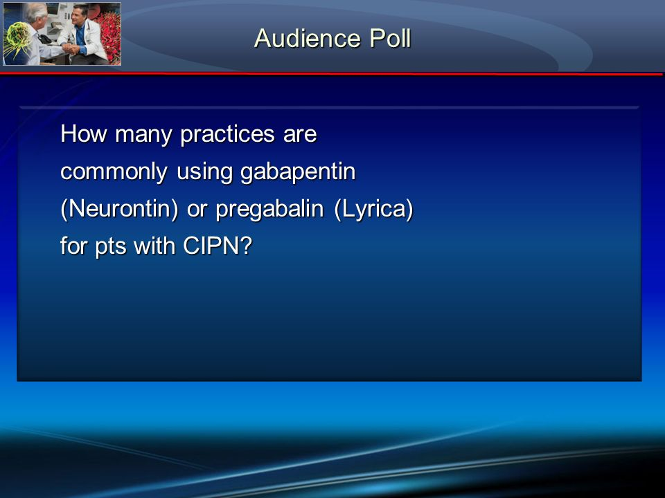 Audience Poll How many practices are commonly using gabapentin