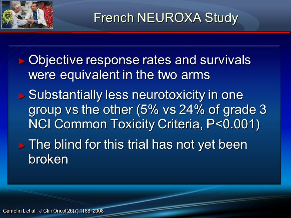 Objective response rates and survivals were equivalent in the two arms