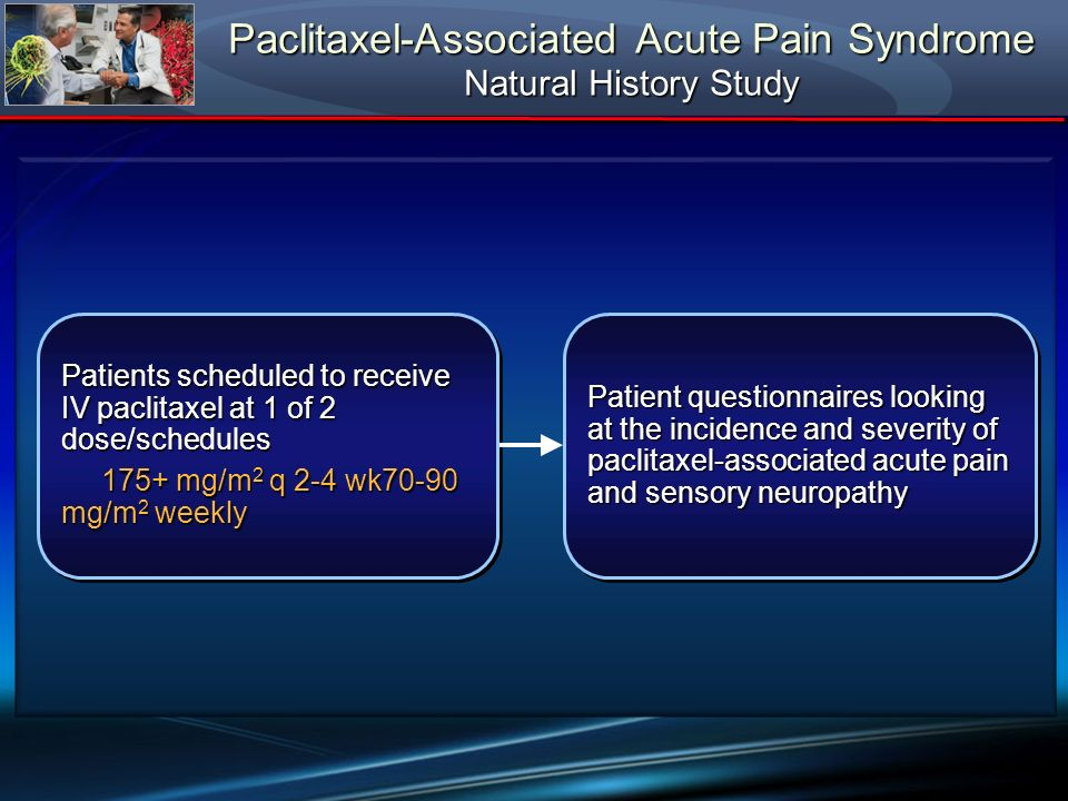 Paclitaxel-Associated Acute Pain Syndrome Natural History Study