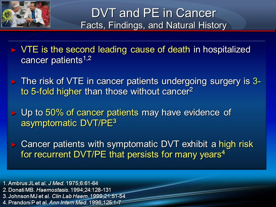 DVT and PE in Cancer Facts, Findings, and Natural History