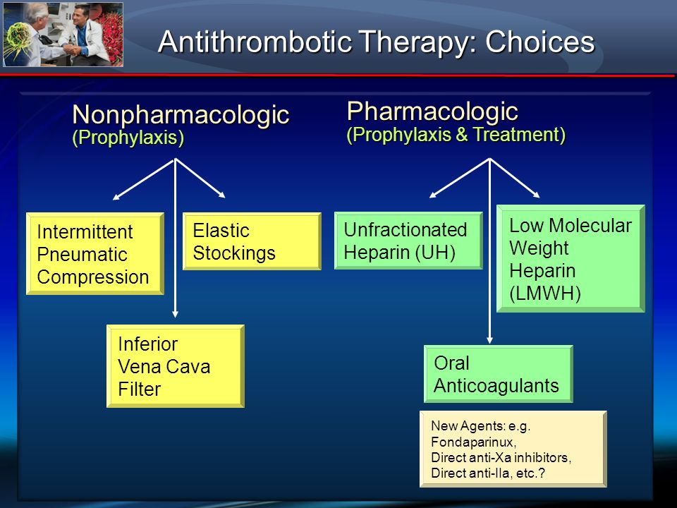 Antithrombotic Therapy: Choices
