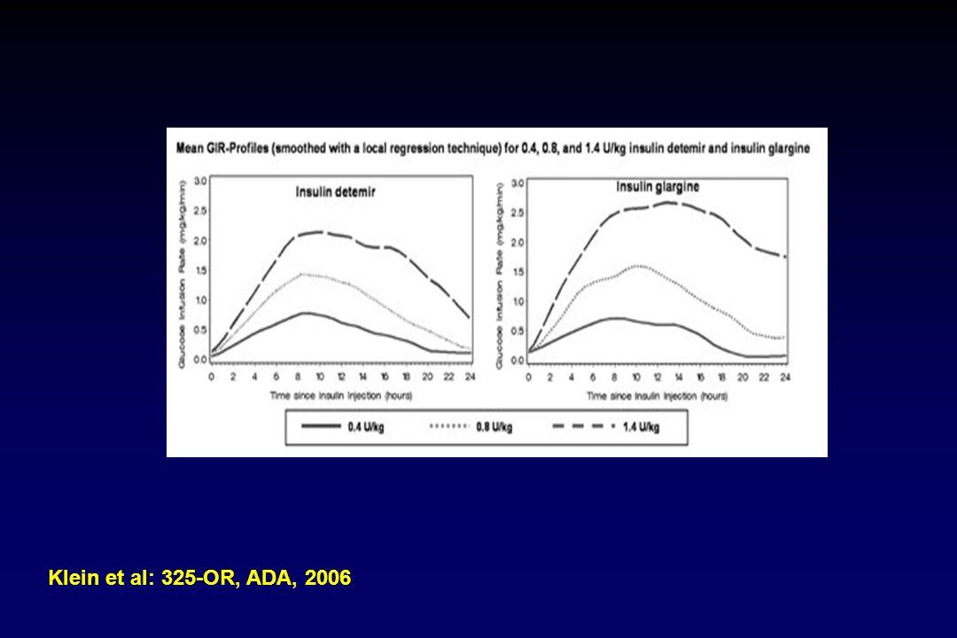 Klein et al: 325-OR, ADA, 2006