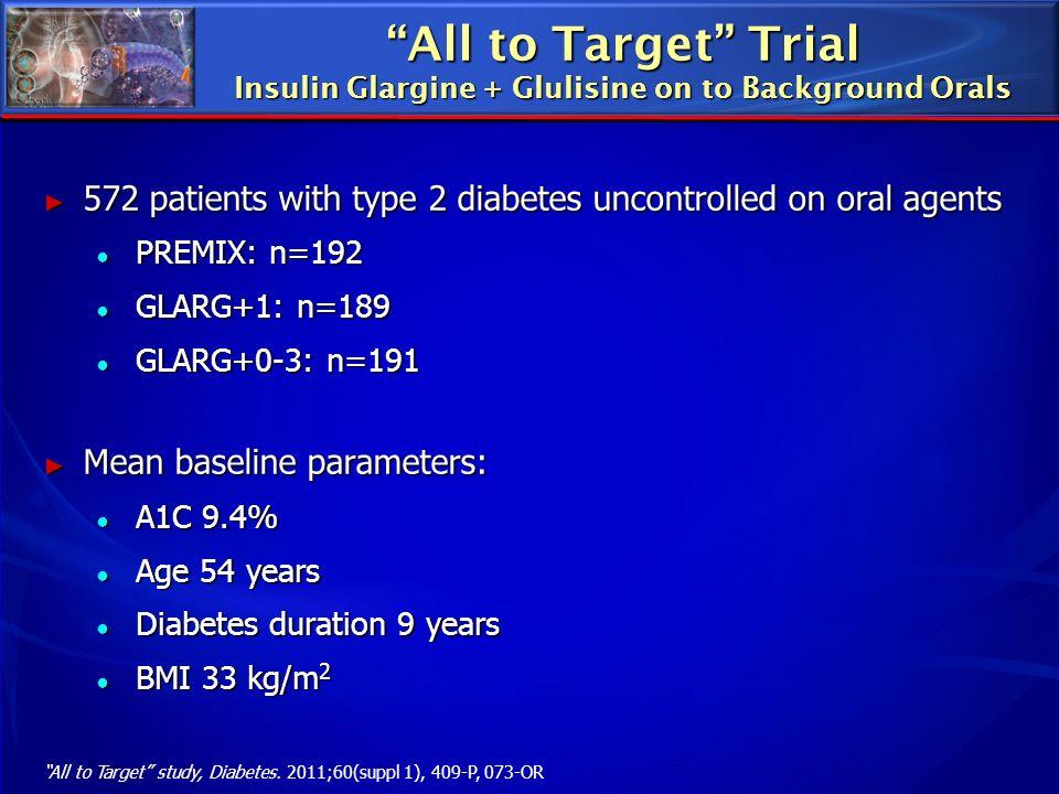 All to Target Trial Insulin Glargine + Glulisine on to Background Orals
