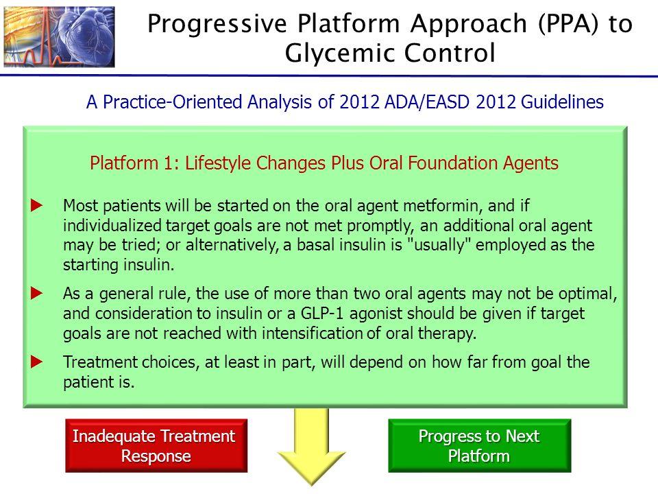 Progressive Platform Approach (PPA) to Glycemic Control
