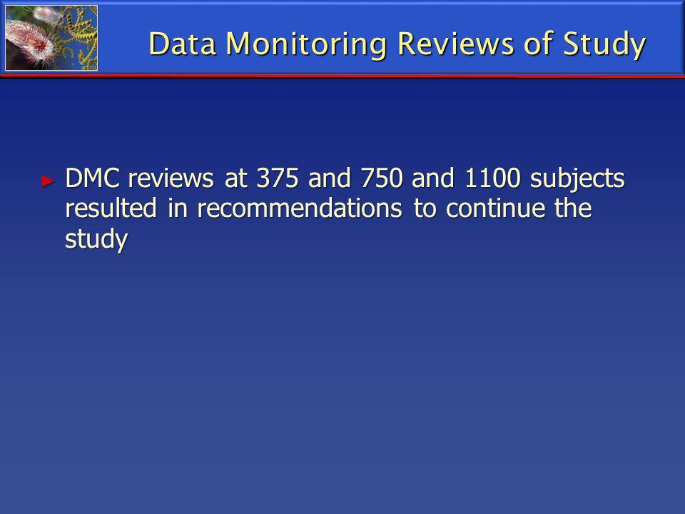 Data Monitoring Reviews of Study