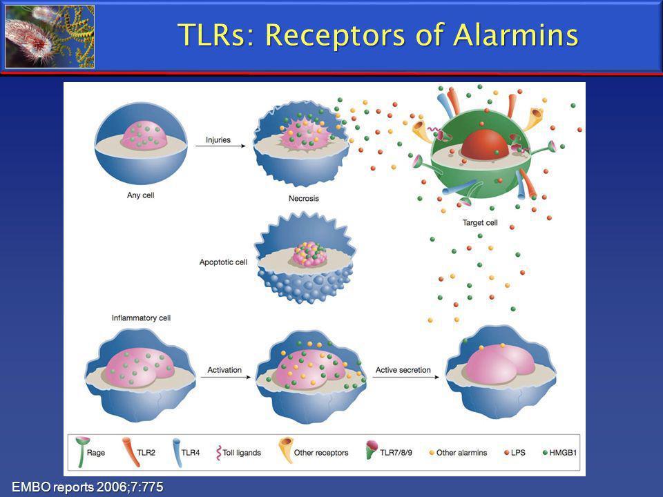 TLRs: Receptors of Alarmins