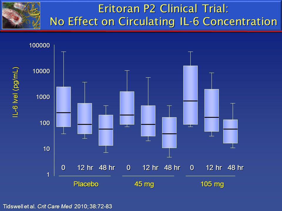 Eritoran P2 Clinical Trial:
