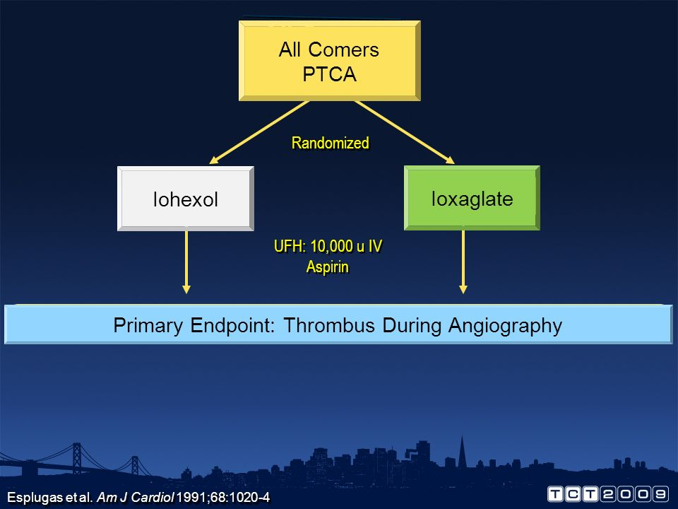 Primary endpoint: Thrombus During Angiography