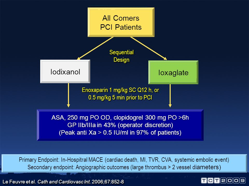All Comers PCI Patients