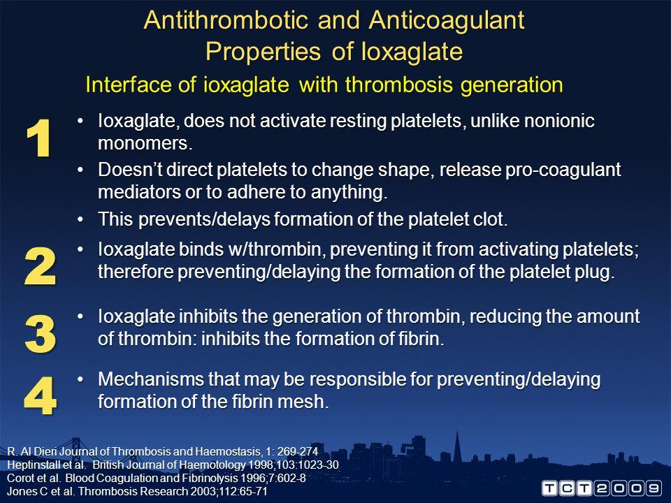 Antithrombotic and Anticoagulant Properties of Ioxaglate