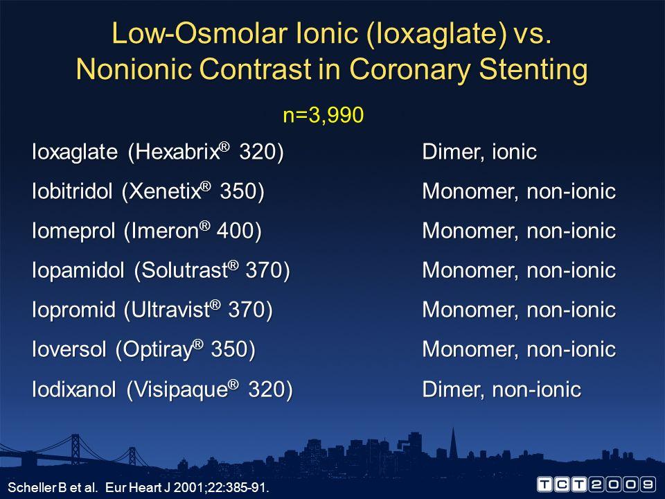 Low-Osmolar Ionic (Ioxaglate) vs