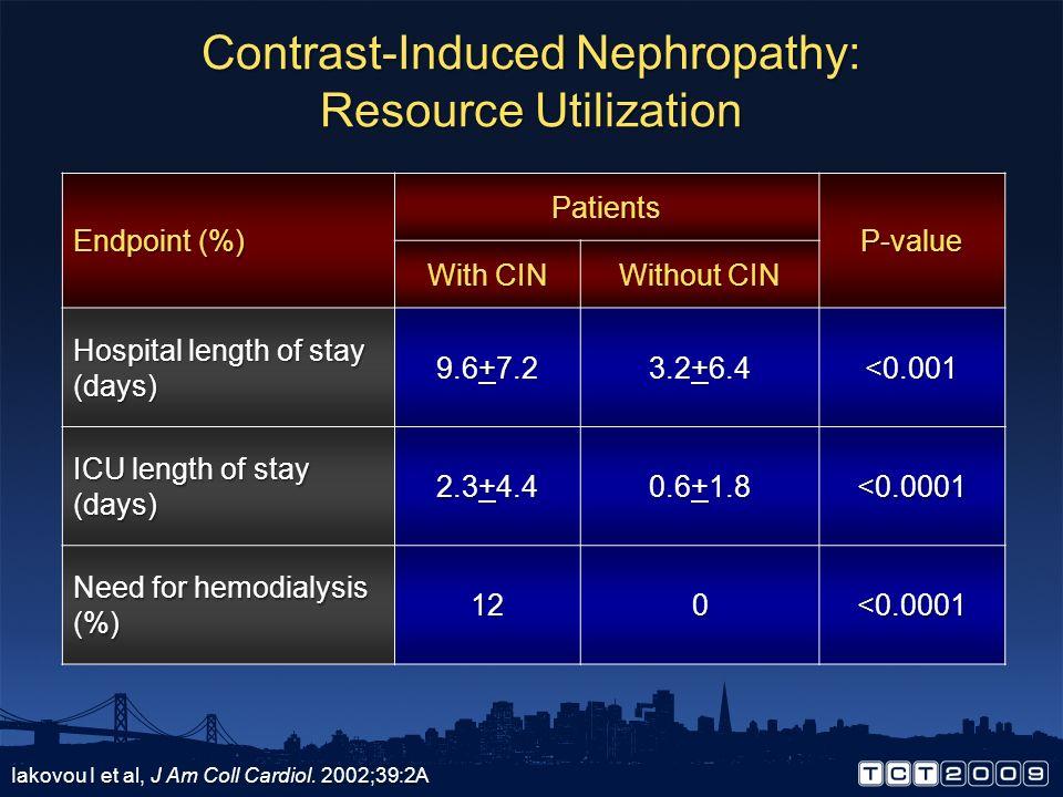 Contrast-Induced Nephropathy: Resource Utilization