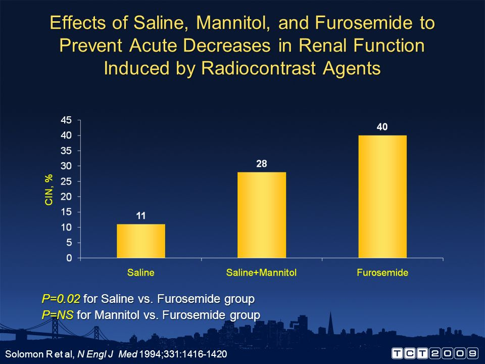 Effects of Saline, Mannitol, and Furosemide to Prevent Acute Decreases in Renal Function Induced by Radiocontrast Agents