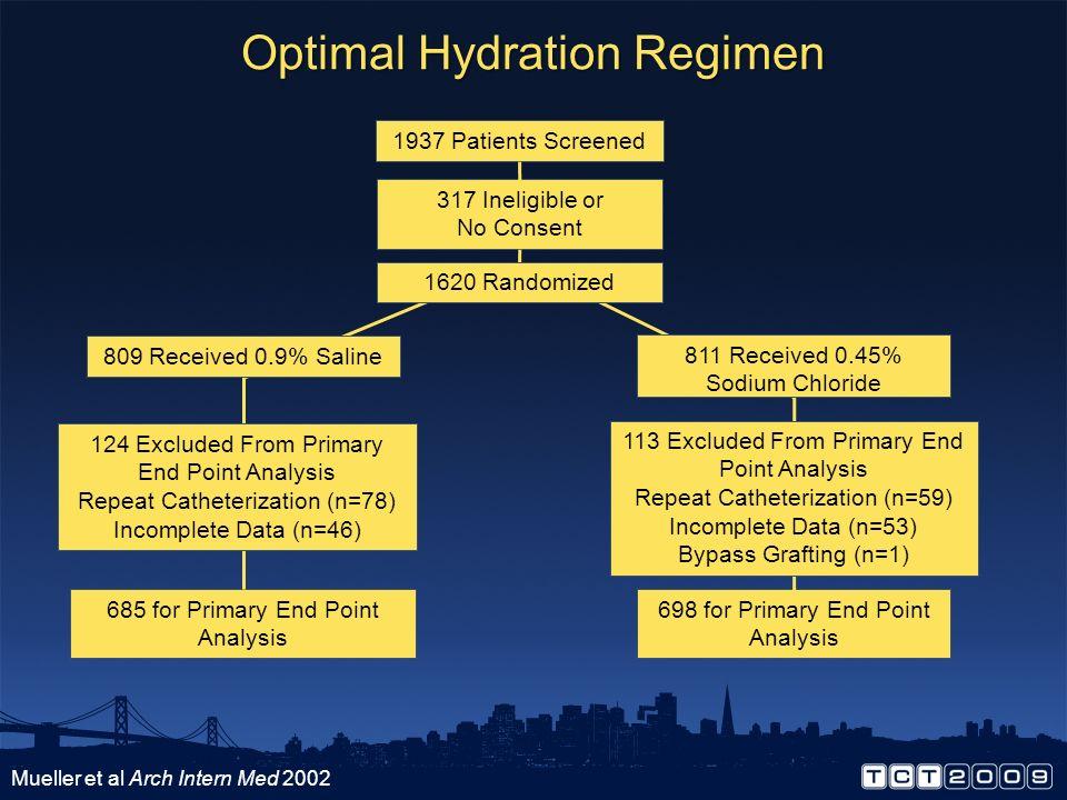 Optimal Hydration Regimen