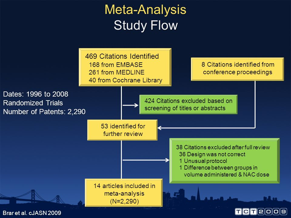 Meta-Analysis Study Flow 469 Citations Identified Dates: 1996 to 2008