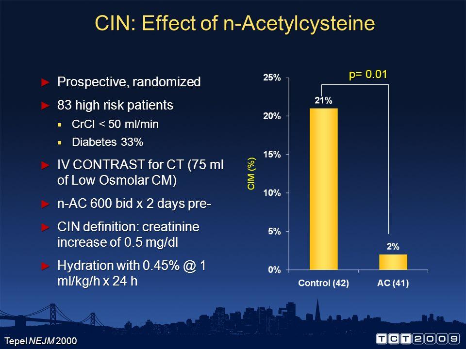 CIN: Effect of n-Acetylcysteine
