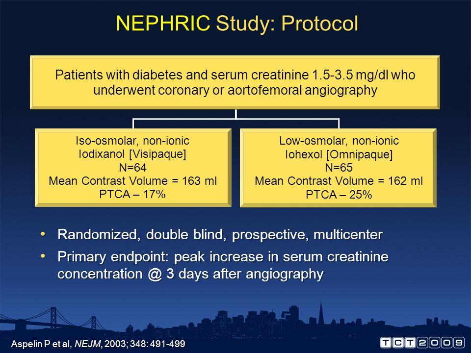 NEPHRIC Study: Protocol