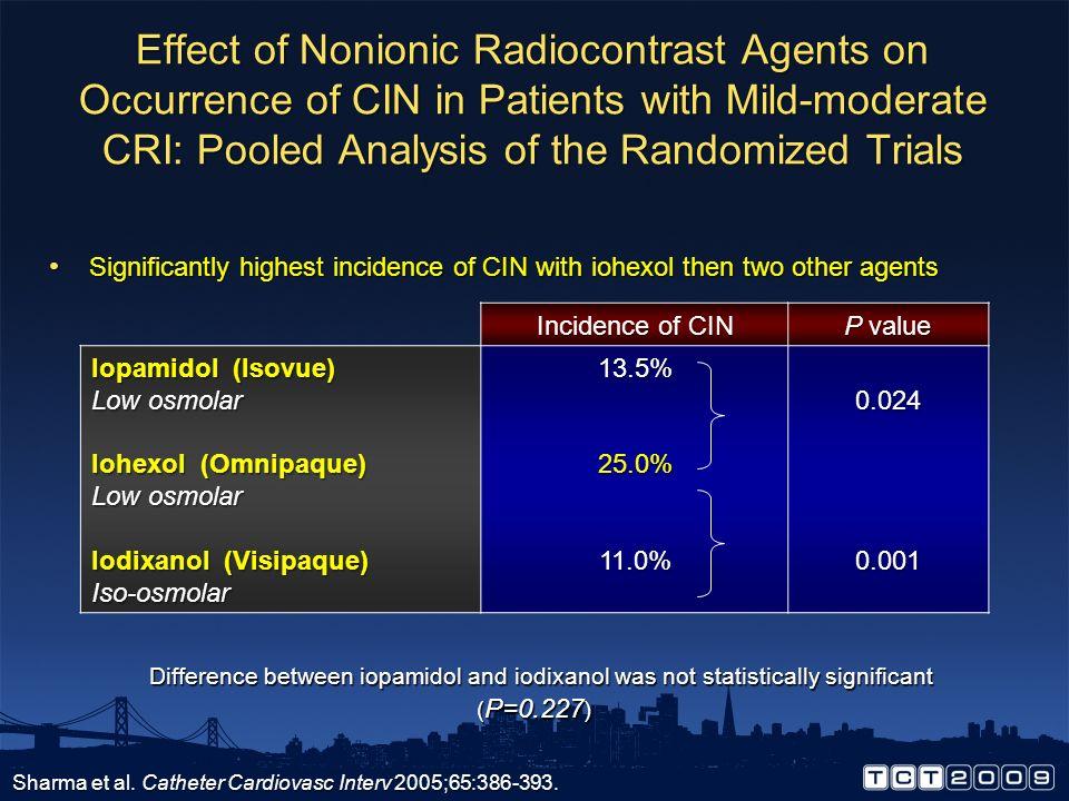 Sharma et al. Catheter Cardiovasc Interv 2005;65:386-393.