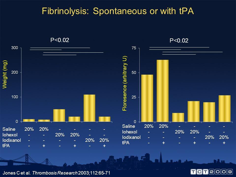 Fibrinolysis: Spontaneous or with tPA