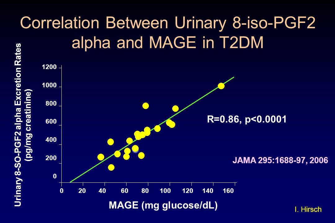 Urinary 8-SO-PGF2 alpha Excretion Rates