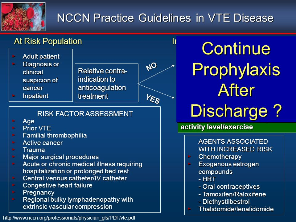 NCCN Practice Guidelines in VTE Disease