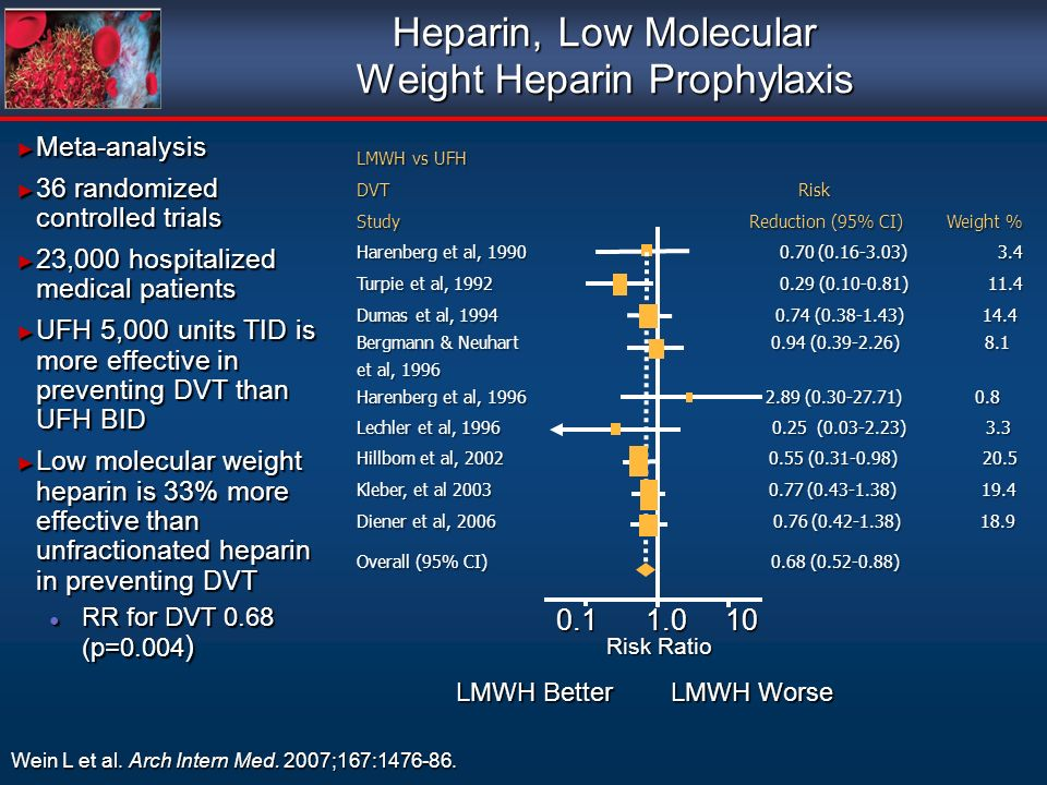 Heparin, Low Molecular Weight Heparin Prophylaxis