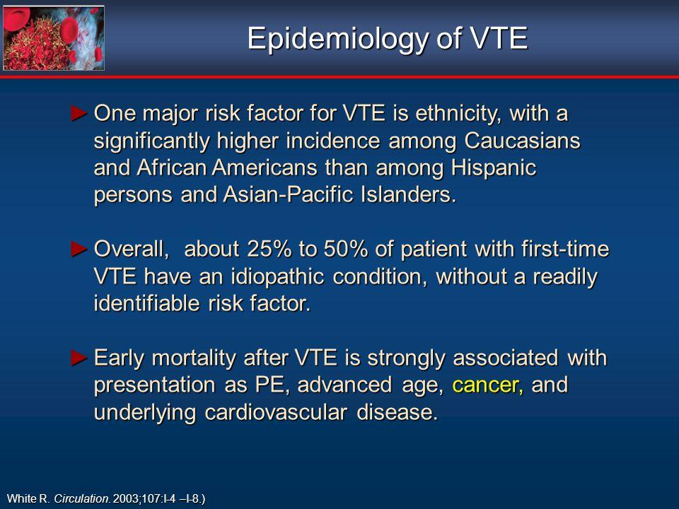 Epidemiology of VTE