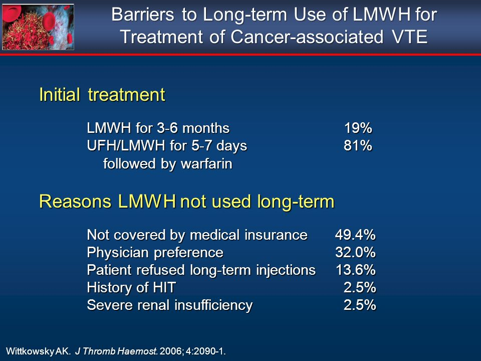 Barriers to Long-term Use of LMWH for