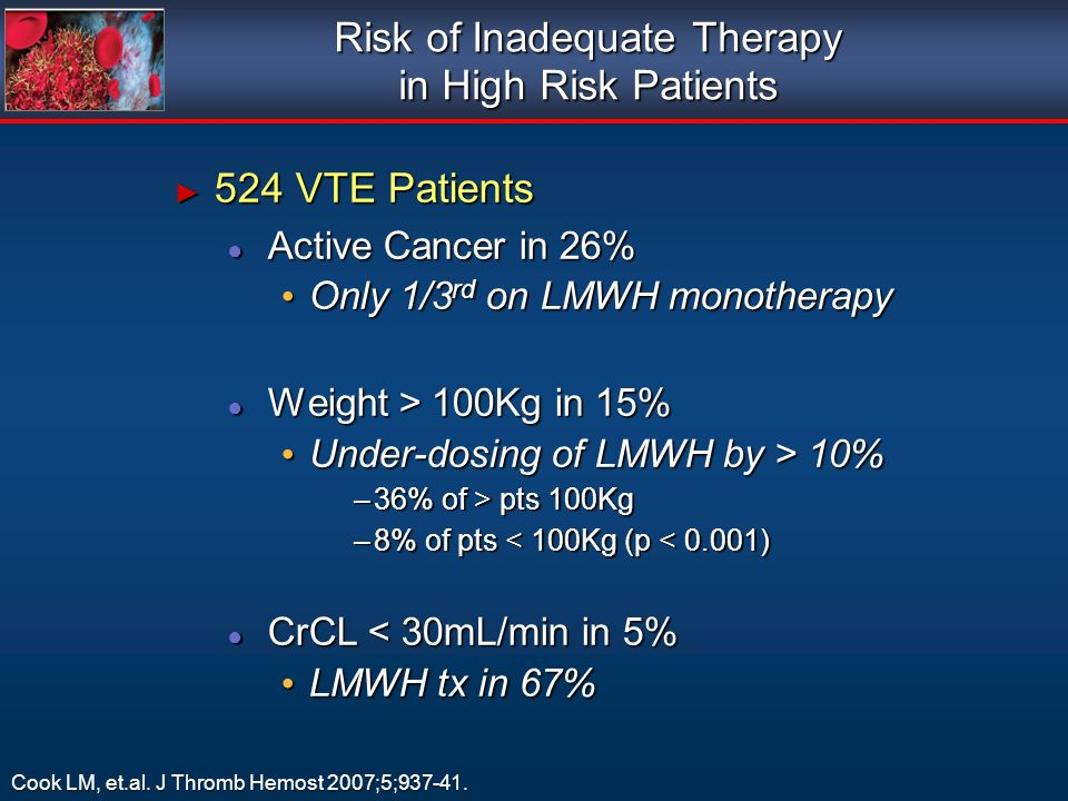 Risk of Inadequate Therapy in High Risk Patients