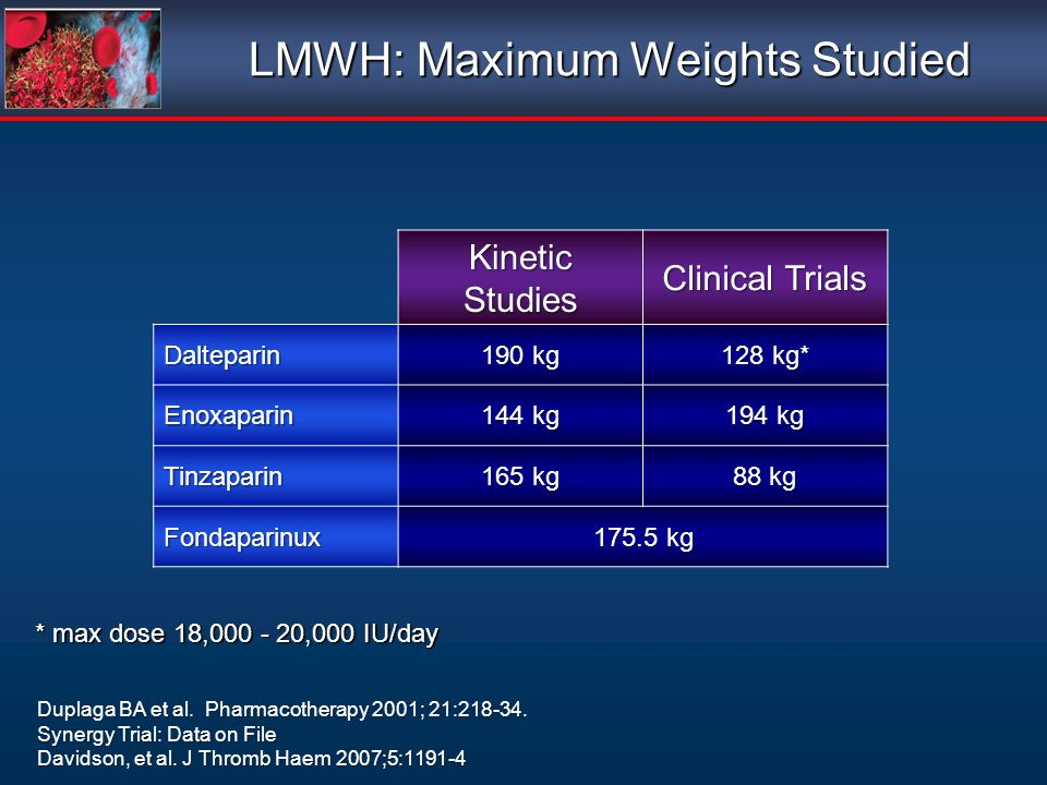 LMWH: Maximum Weights Studied