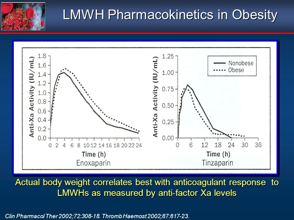 LMWH Pharmacokinetics in Obesity