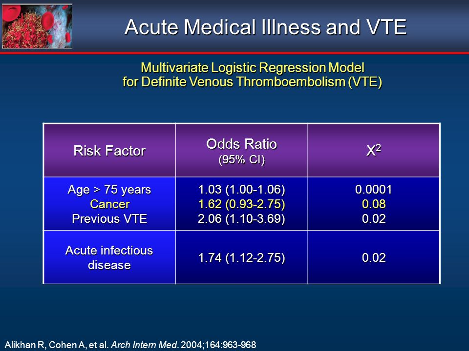 Acute Medical Illness and VTE
