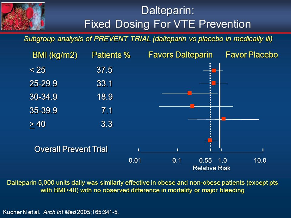 Fixed Dosing For VTE Prevention