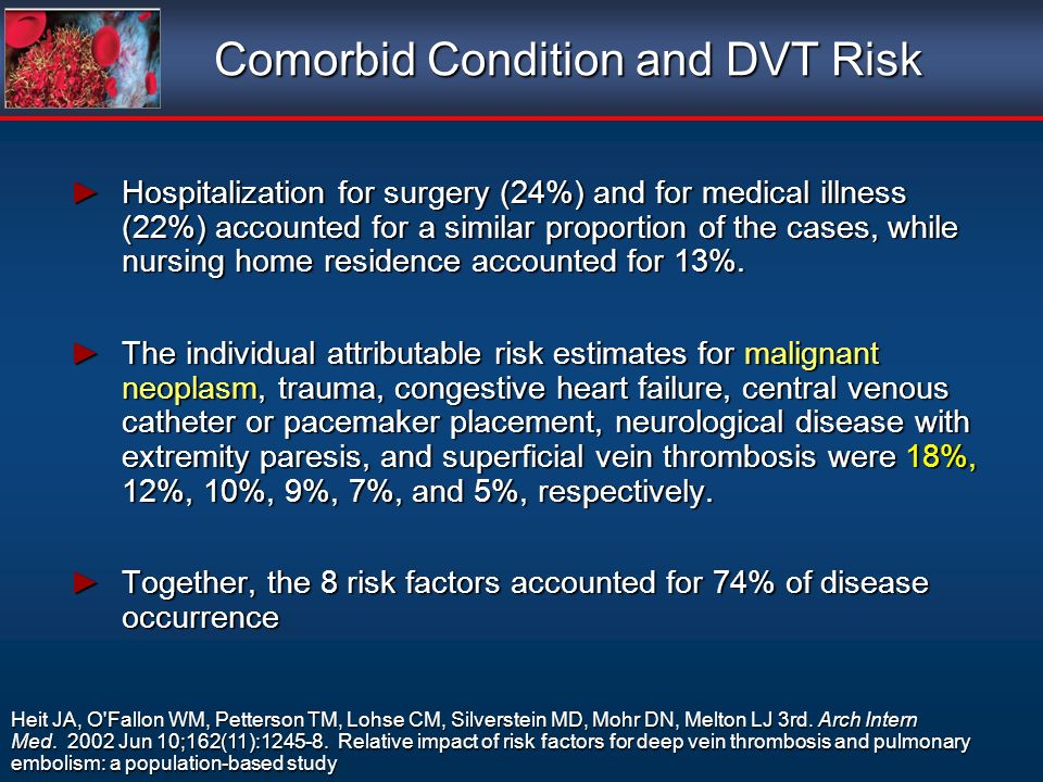 Comorbid Condition and DVT Risk
