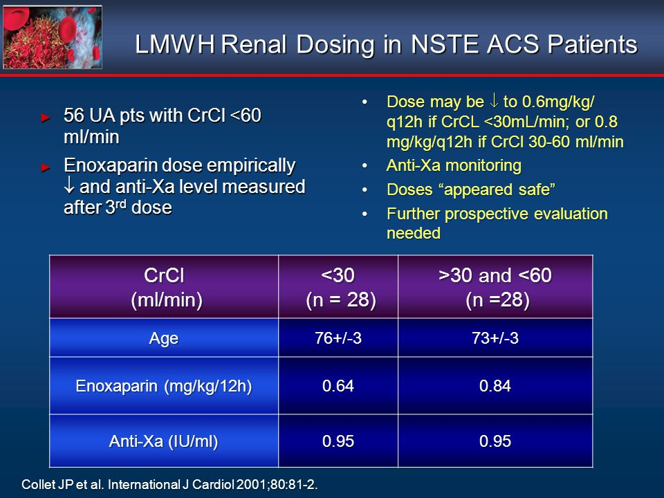 LMWH Renal Dosing in NSTE ACS Patients