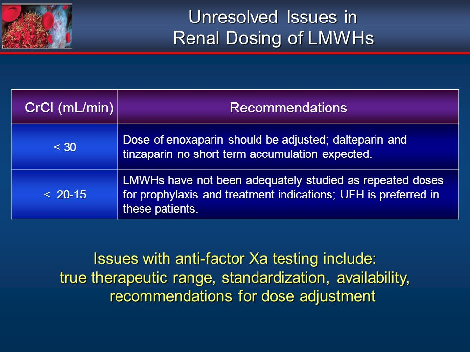 Unresolved Issues in Renal Dosing of LMWHs