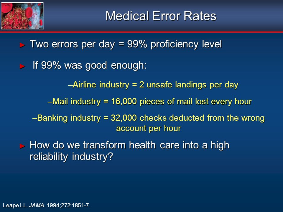 Medical Error Rates Two errors per day = 99% proficiency level