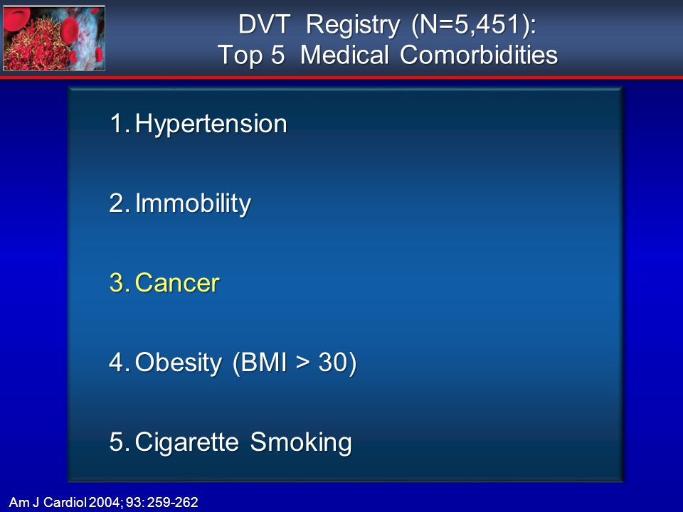 DVT Registry (N=5,451): Top 5 Medical Comorbidities