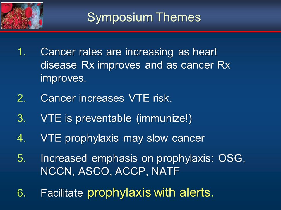 Symposium Themes Cancer rates are increasing as heart disease Rx improves and as cancer Rx improves.