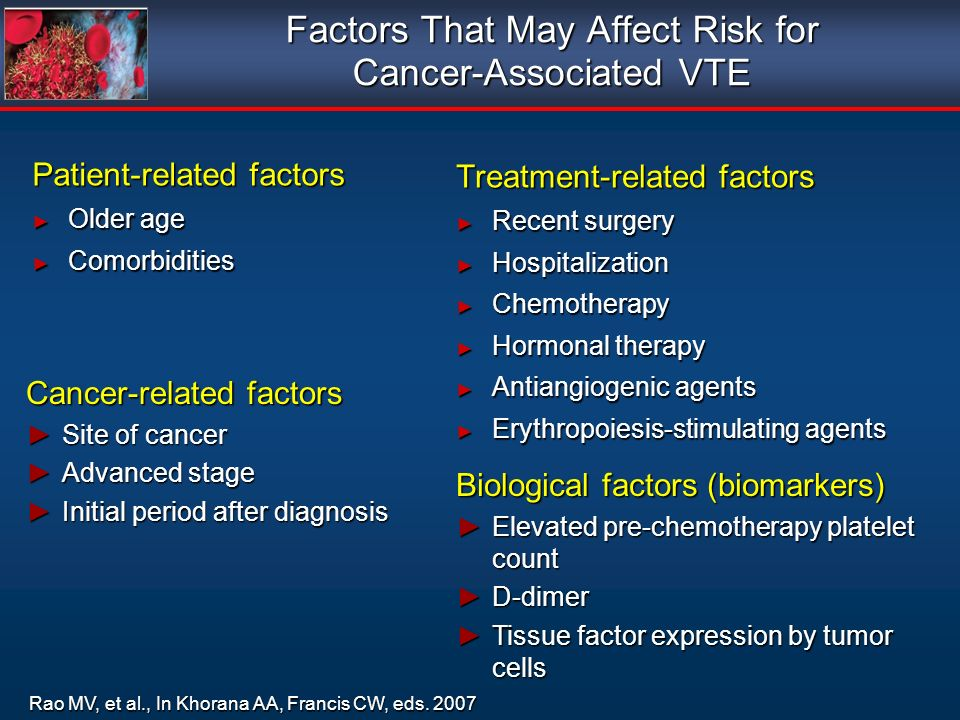 Factors That May Affect Risk for Cancer-Associated VTE