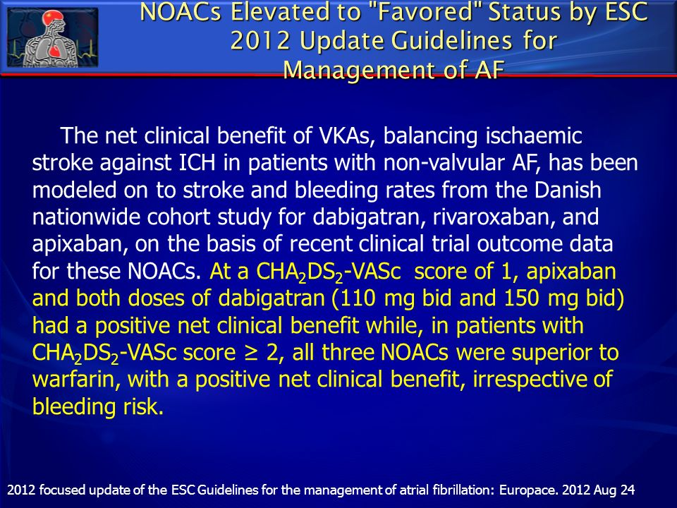 NOACs Elevated to Favored Status by ESC 2012 Update Guidelines for Management of AF