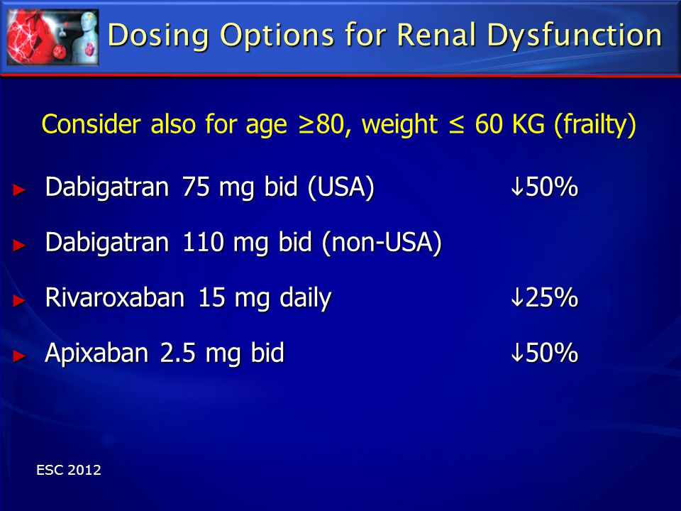 Dosing Options for Renal Dysfunction
