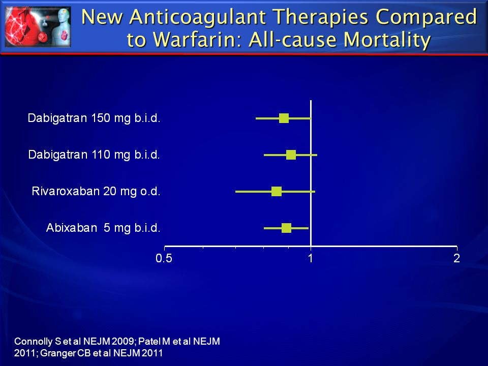 New Anticoagulant Therapies Compared to Warfarin: All-cause Mortality