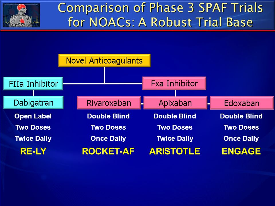 Comparison of Phase 3 SPAF Trials for NOACs: A Robust Trial Base