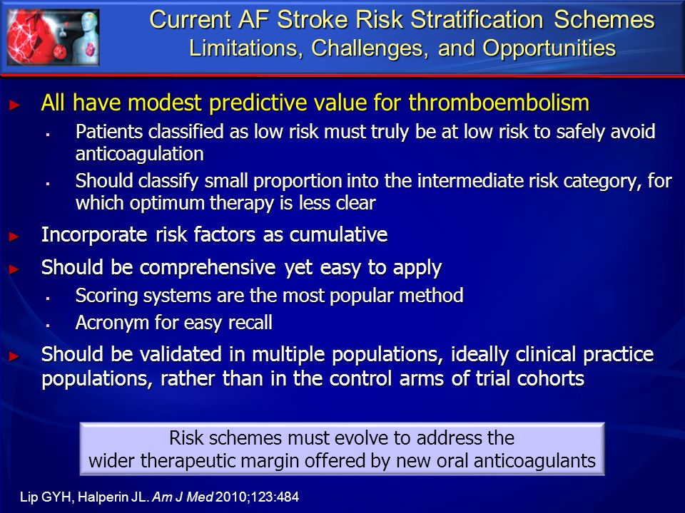 Current AF Stroke Risk Stratification Schemes Limitations, Challenges, and Opportunities