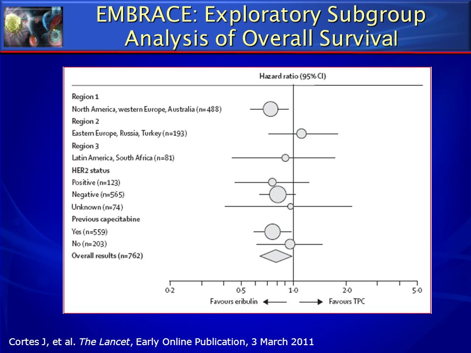 EMBRACE: Exploratory Subgroup Analysis of Overall Survival