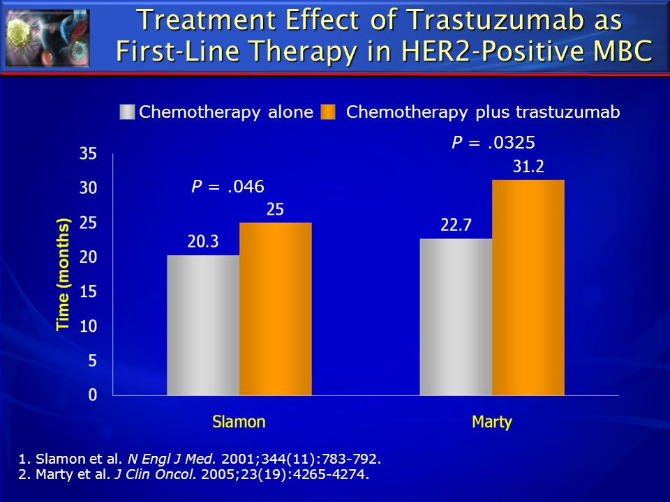 Treatment Effect of Trastuzumab as First-Line Therapy in HER2-Positive MBC