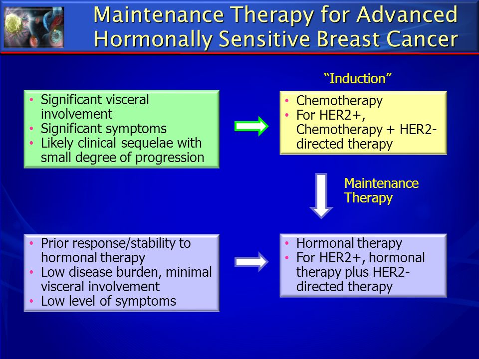 Maintenance Therapy for Advanced Hormonally Sensitive Breast Cancer
