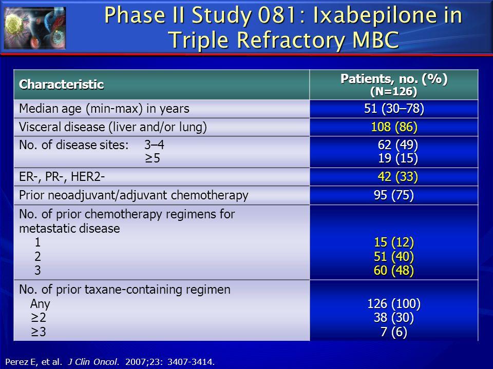 Phase II Study 081: Ixabepilone in Triple Refractory MBC